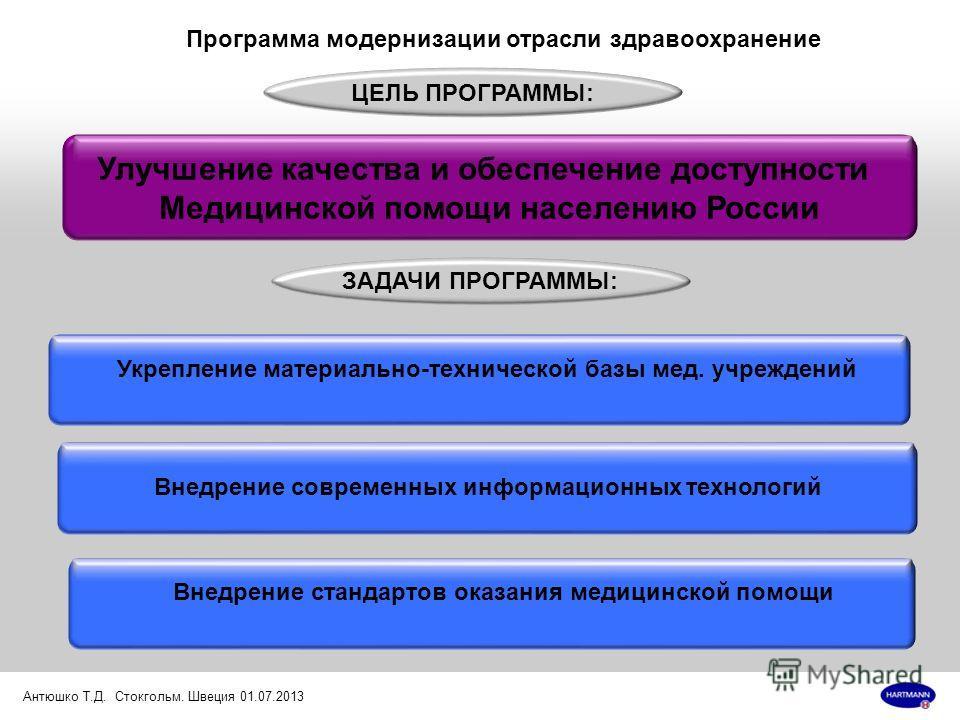 Программа модернизации отрасли здравоохранение Улучшение качества и обеспечение доступности Медицинской помощи населению России Укрепление материально-технической базы мед. учреждений Внедрение современных информационных технологий Внедрение стандарт