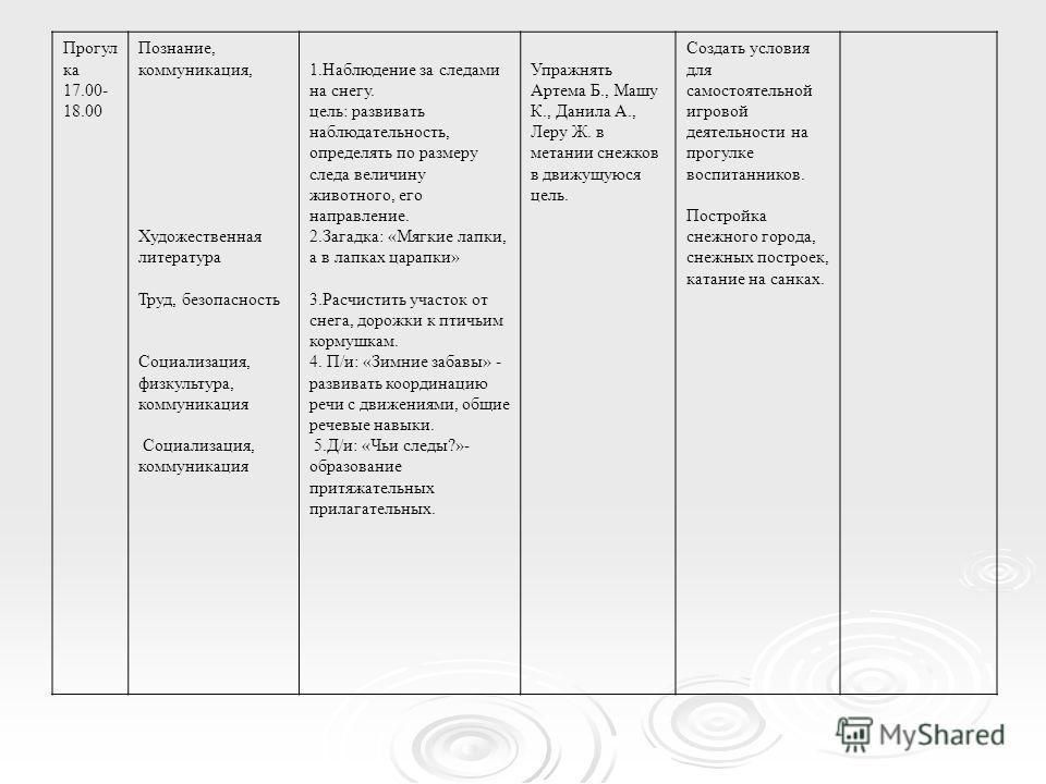 Прогул ка 17.00- 18.00 Познание, коммуникация, Художественная литература Труд, безопасность Социализация, физкультура, коммуникация Социализация, коммуникация 1.Наблюдение за следами на снегу. цель: развивать наблюдательность, определять по размеру с