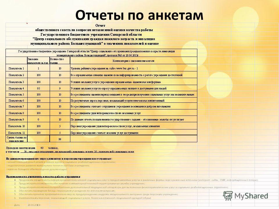 Отчеты по анкетам