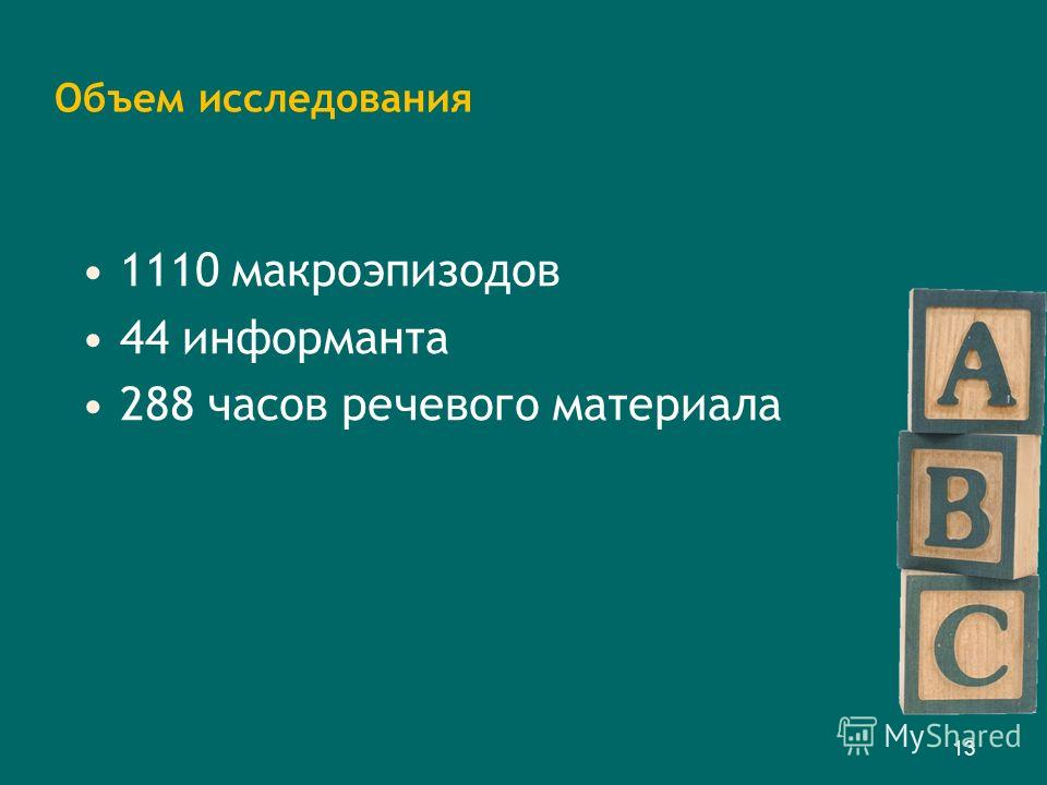 Объем исследования 1110 макроэпизодов 44 информанта 288 часов речевого материала 13