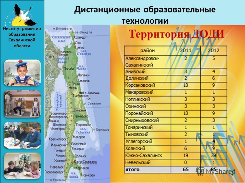 Дистанционные образовательные технологии 15 Институт развития образования Сахалинской области