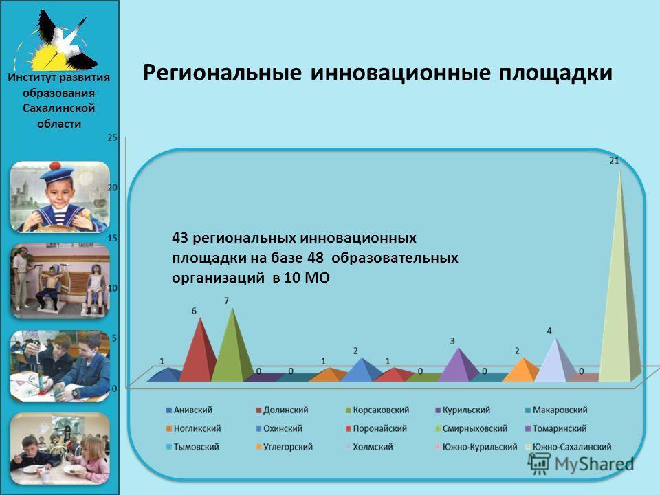 Региональные инновационные площадки 7 43 региональных инновационных площадки на базе 48 образовательных организаций в 10 МО Институт развития образования Сахалинской области