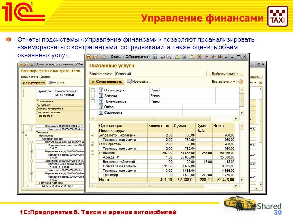 30 Октябрь 2010 г. 1С:Предприятие 8. Такси и аренда автомобилей Управление финансами Отчеты подсистемы «Управление финансами» позволяют проанализировать взаиморасчеты с контрагентами, сотрудниками, а также оценить объем оказанных услуг.