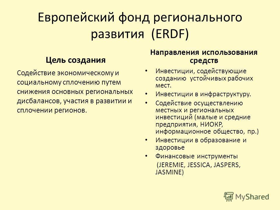 Европейский фонд регионального развития (ERDF) Цель создания Содействие экономическому и социальному сплочению путем снижения основных региональных дисбалансов, участия в развитии и сплочении регионов. Направления использования средств Инвестиции, со