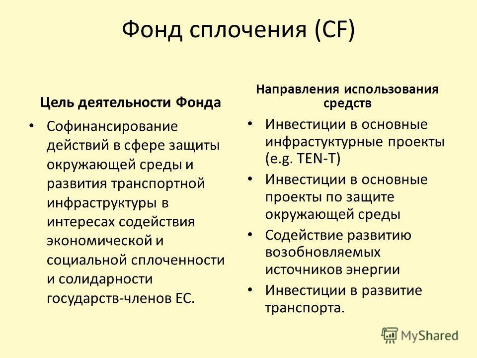 Фонд сплочения (CF) Цель деятельности Фонда Софинансирование действий в сфере защиты окружающей среды и развития транспортной инфраструктуры в интересах содействия экономической и социальной сплоченности и солидарности государств-членов ЕС. Направлен