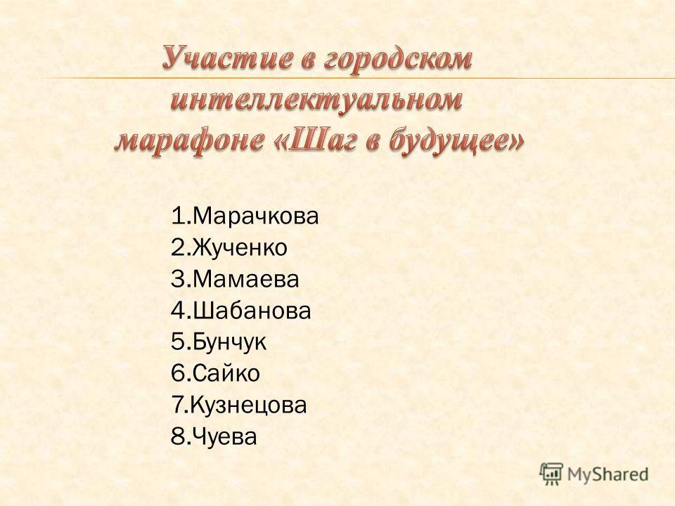 1.Марачкова 2.Жученко 3.Мамаева 4.Шабанова 5.Бунчук 6.Сайко 7.Кузнецова 8.Чуева