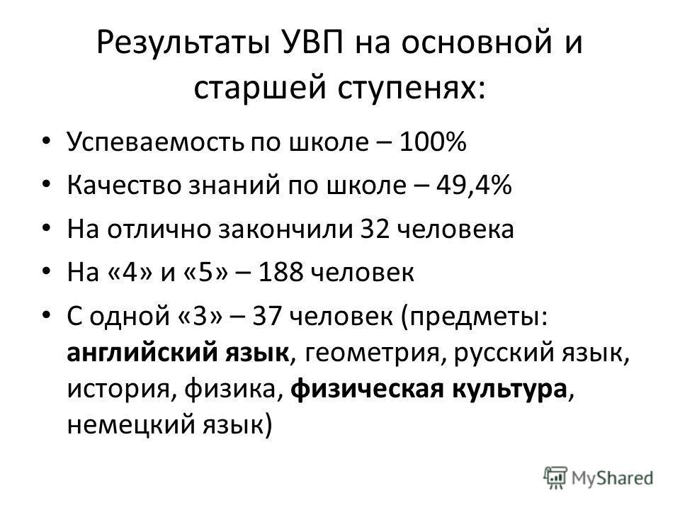 Результаты УВП на основной и старшей ступенях: Успеваемость по школе – 100% Качество знаний по школе – 49,4% На отлично закончили 32 человека На «4» и «5» – 188 человек С одной «3» – 37 человек (предметы: английский язык, геометрия, русский язык, ист