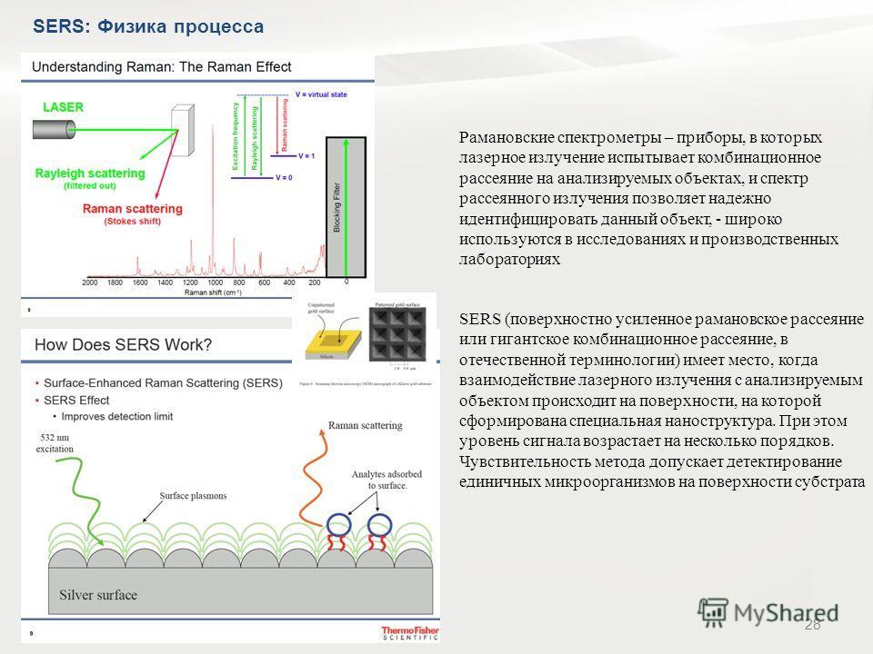 28 SERS: Физика процесса Рамановские спектрометры – приборы, в которых лазерное излучение испытывает комбинационное рассеяние на анализируемых объектах, и спектр рассеянного излучения позволяет надежно идентифицировать данный объект, - широко использ