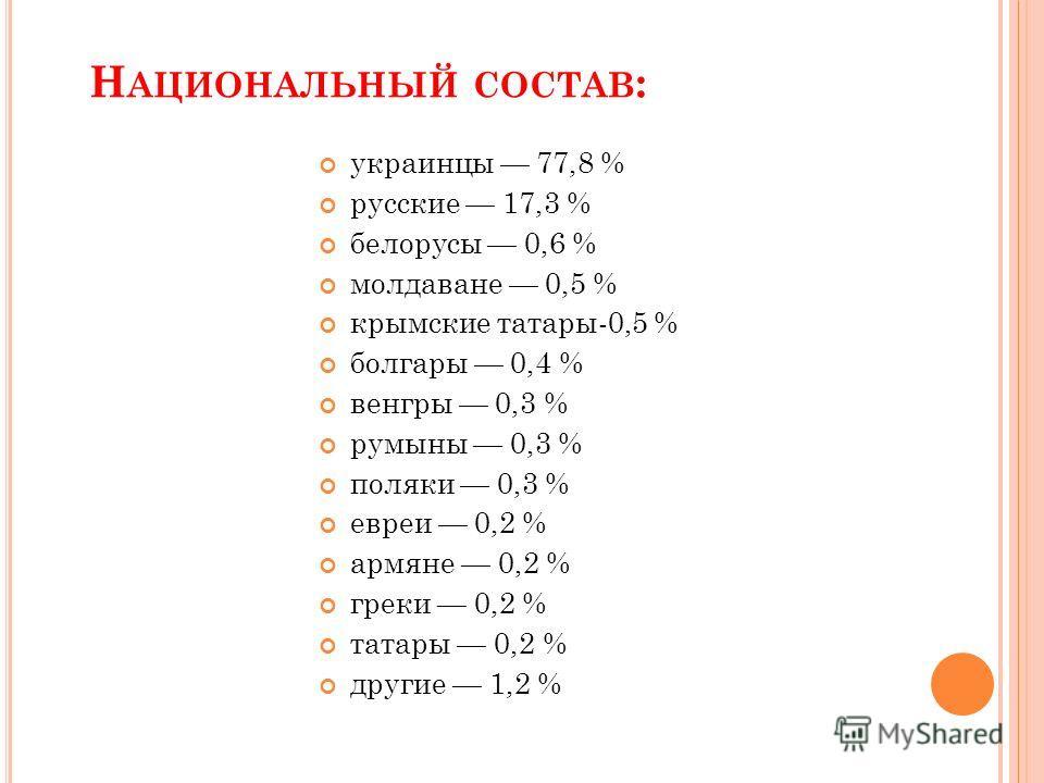 Н АЦИОНАЛЬНЫЙ СОСТАВ : украинцы 77,8 % русские 17,3 % белорусы 0,6 % молдаване 0,5 % крымские татары-0,5 % болгары 0,4 % венгры 0,3 % румыны 0,3 % поляки 0,3 % евреи 0,2 % армяне 0,2 % греки 0,2 % татары 0,2 % другие 1,2 %