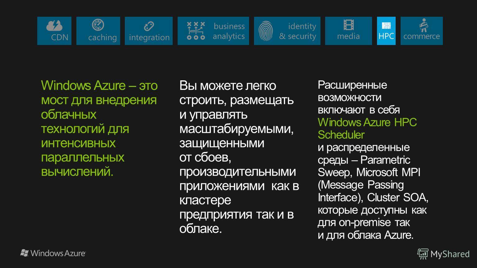 Windows Azure – это мост для внедрения облачных технологий для интенсивных параллельных вычислений. Вы можете легко строить, размещать и управлять масштабируемыми, защищенными от сбоев, производительными приложениями как в кластере предприятия так и
