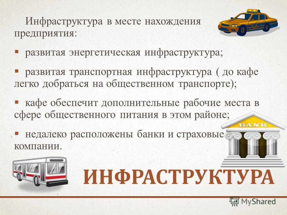 Инфраструктура в месте нахождения предприятия: развитая энергетическая инфраструктура; развитая транспортная инфраструктура ( до кафе легко добраться на общественном транспорте); кафе обеспечит дополнительные рабочие места в сфере общественного питан