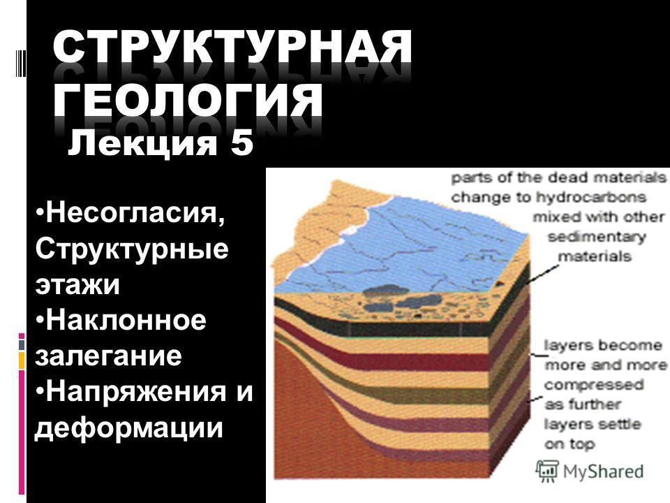 Геологи-2013- л-5 1 Лекция 5 Несогласия, Структурные этажи Наклонное залегание Напряжения и деформации