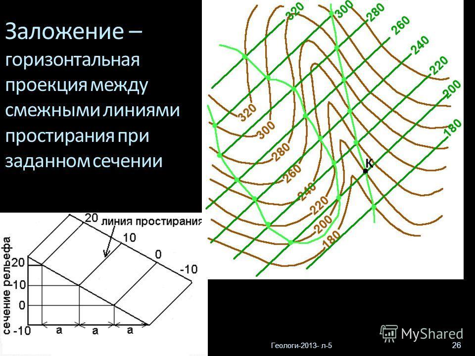 Геологи-2013- л-5 26 Заложение – горизонтальная проекция между смежными линиями простирания при заданном сечении