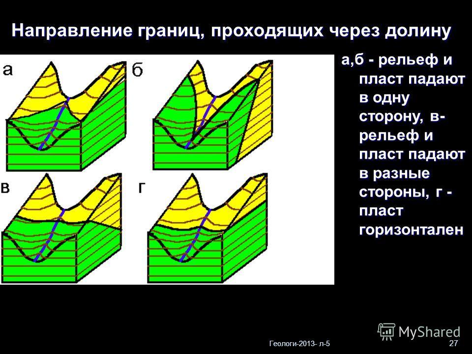 Геологи-2013- л-5 27 Направление границ, проходящих через долину а,б - рельеф и пласт падают в одну сторону, в- рельеф и пласт падают в разные стороны, г - пласт горизонтален
