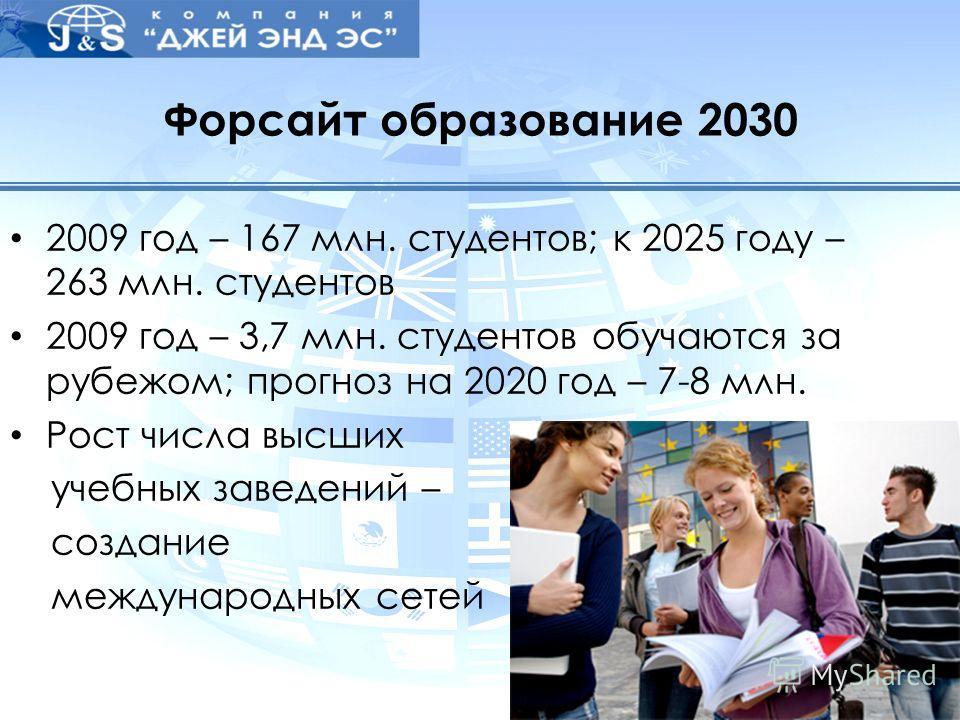 Форсайт образование 2030 2009 год – 167 млн. студентов; к 2025 году – 263 млн. студентов 2009 год – 3,7 млн. студентов обучаются за рубежом; прогноз на 2020 год – 7-8 млн. Рост числа высших учебных заведений – создание международных сетей