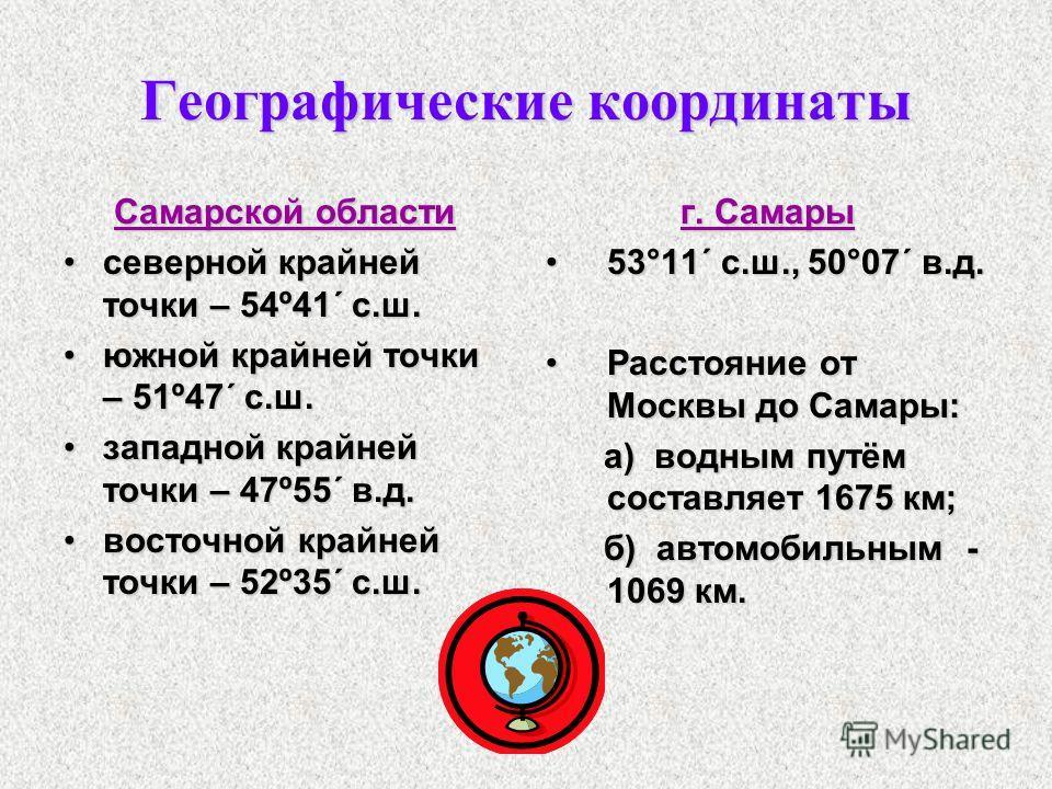 Географические координаты Самарской области северной крайней точки – 54º41´ с.ш.северной крайней точки – 54º41´ с.ш. южной крайней точки – 51º47´ с.ш.южной крайней точки – 51º47´ с.ш. западной крайней точки – 47º55´ в.д.западной крайней точки – 47º55