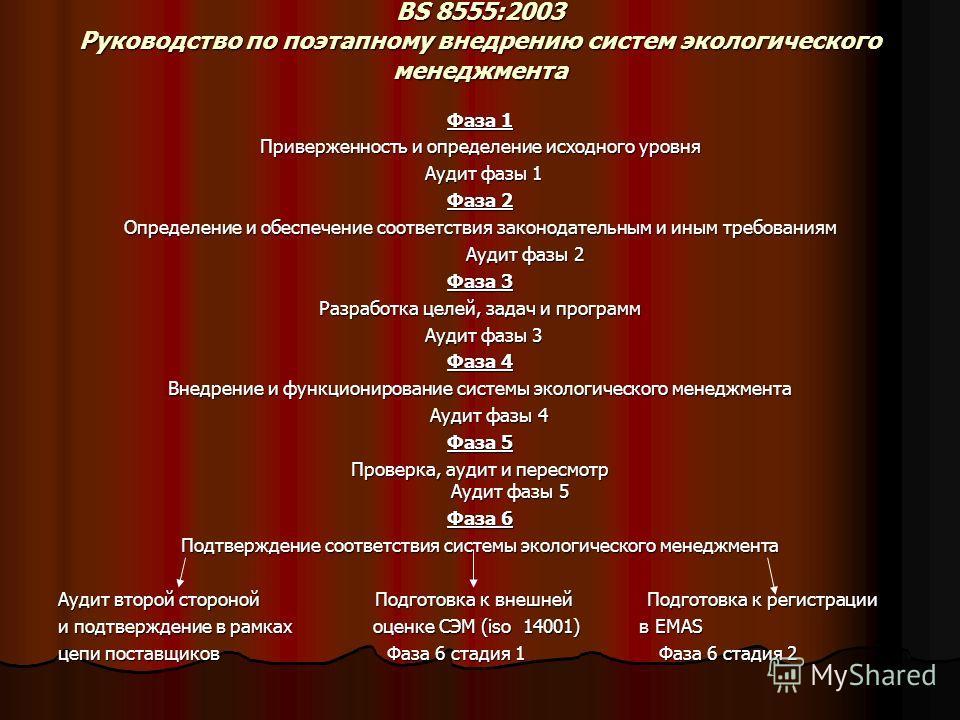 BS 8555:2003 Руководство по поэтапному внедрению систем экологического менеджмента Фаза 1 Приверженность и определение исходного уровня Аудит фазы 1 Аудит фазы 1 Фаза 2 Определение и обеспечение соответствия законодательным и иным требованиям Аудит ф