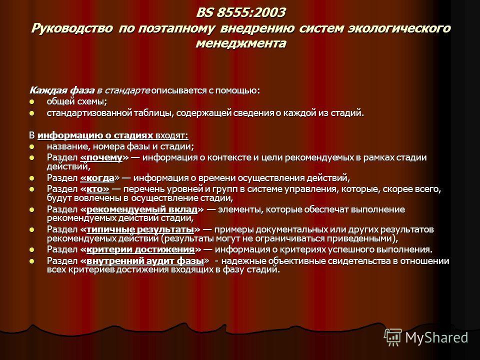 BS 8555:2003 Руководство по поэтапному внедрению систем экологического менеджмента Каждая фаза в стандарте описывается с помощью: общей схемы; общей схемы; стандартизованной таблицы, содержащей сведения о каждой из стадий. стандартизованной таблицы,