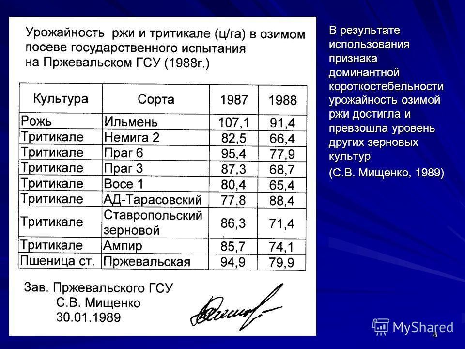 8 В результате использования признака доминантной короткостебельности урожайность озимой ржи достигла и превзошла уровень других зерновых культур (С.В. Мищенко, 1989)