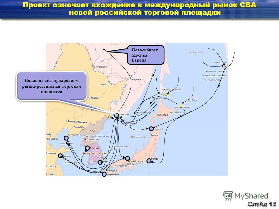 Проект означает вхождение в международный рынок СВА новой российской торговой площадки Новая на международном рынке российская торговая площадка Новосибирск Москва Европа
