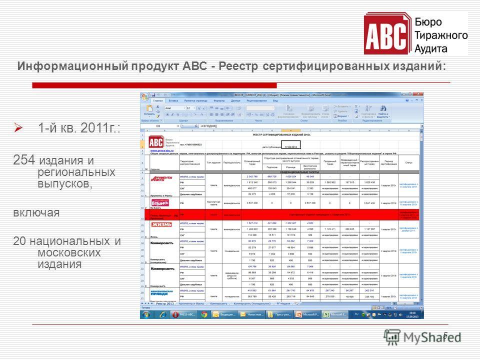 5 Информационный продукт АВС - Реестр сертифицированных изданий: 1-й кв. 2011г.: 254 издания и региональных выпусков, включая 20 национальных и московских издания
