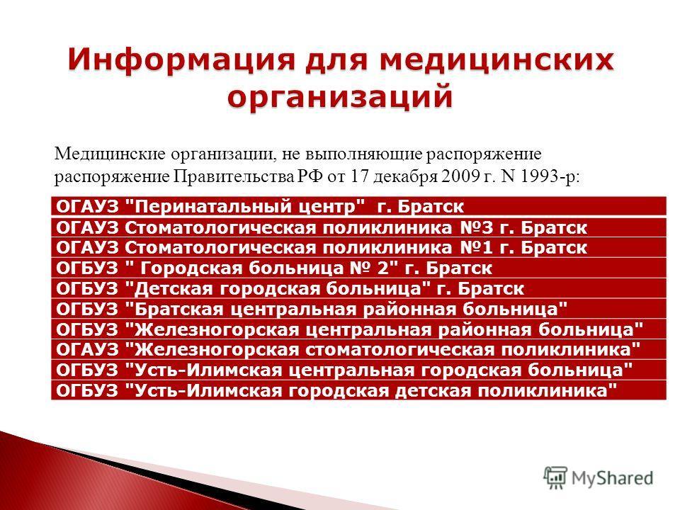 Медицинские организации, не выполняющие распоряжение распоряжение Правительства РФ от 17 декабря 2009 г. N 1993-р: ОГАУЗ