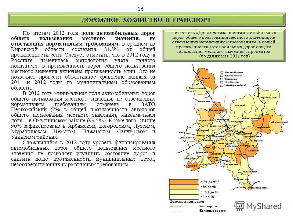 По итогам 2012 года доля автомобильных дорог общего пользования местного значения, не отвечающих нормативным требованиям, в среднем по Кировской области составила 84,8% от общей протяженности сети. Следует отметить, что в 2012 году в Росстате изменил