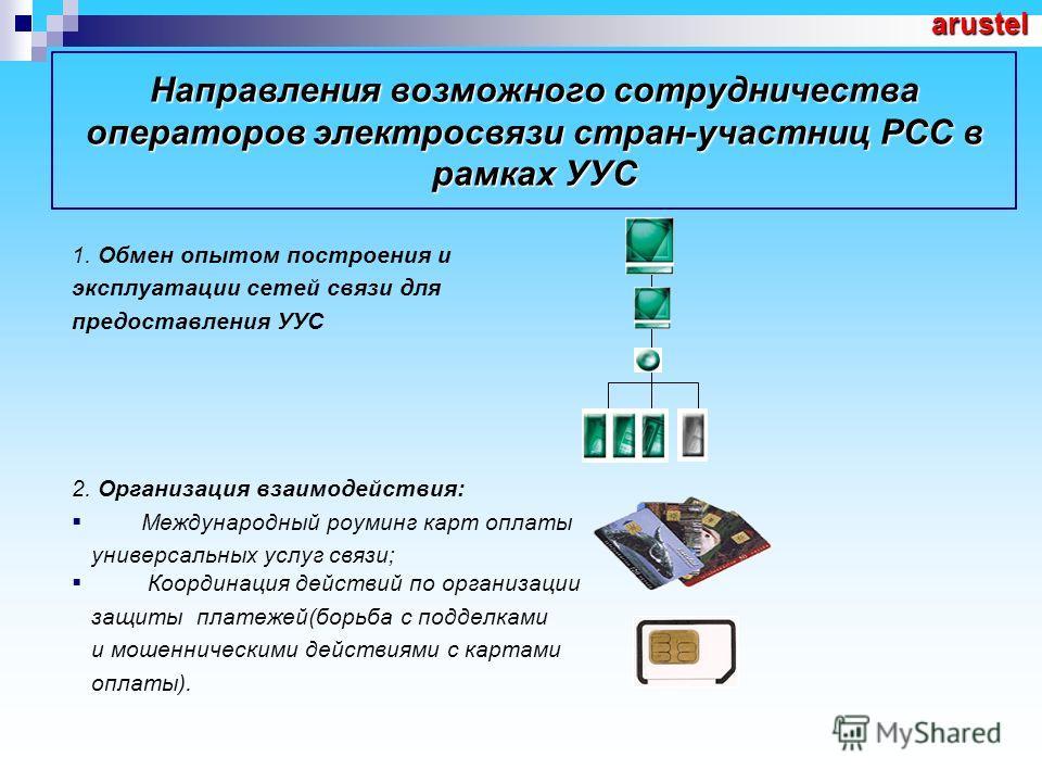 Направления возможного сотрудничества операторов электросвязи стран-участниц РСС в рамках УУС 1. Обмен опытом построения и эксплуатации сетей связи для предоставления УУС 2. Организация взаимодействия: Международный роуминг карт оплаты универсальных