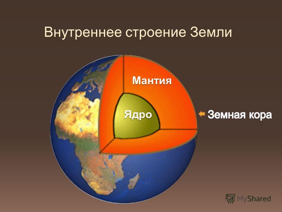 Тема урока. «Строение Земли и методы его изучения. Литосфера» План 1. Внутреннее строение Земли. Земная кора; Мантия; Ядро. 2.Литосфера. 3.Методы изучения Земли.