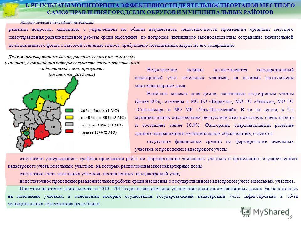 39 I. РЕЗУЛЬТАТЫ МОНИТОРИНГА ЭФФЕКТИВНОСТИ ДЕЯТЕЛЬНОСТИ ОРГАНОВ МЕСТНОГО САМОУПРАВЛЕНИЯ ГОРОДСКИХ ОКРУГОВ И МУНИЦИПАЛЬНЫХ РАЙОНОВ Недостаточно активно осуществляется государственный кадастровый учет земельных участков, на которых расположены многоква