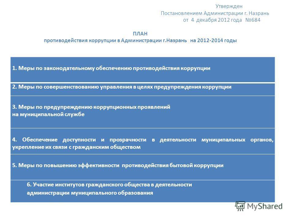 Утвержден Постановлением Администрации г. Назрань от 4 декабря 2012 года 684 ПЛАН противодействия коррупции в Администрации г.Назрань на 2012-2014 годы 1. Меры по законодательному обеспечению противодействия коррупции 2. Меры по совершенствованию упр