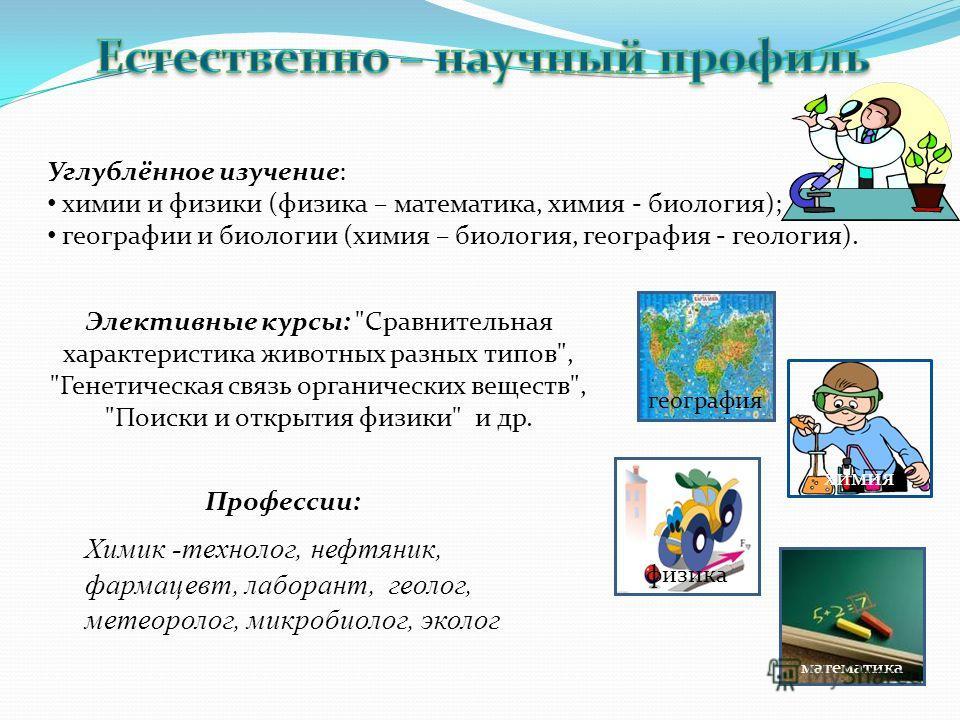Углублённое изучение: химии и физики (физика – математика, химия - биология); географии и биологии (химия – биология, география - геология). химия физика математика география Элективные курсы: