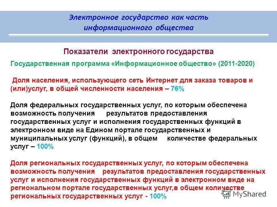 Электронное государство как часть информационного общества Показатели электронного государства Государственная программа «Информационное общество» (2011-2020) Доля населения, использующего сеть Интернет для заказа товаров и (или)услуг, в общей числен