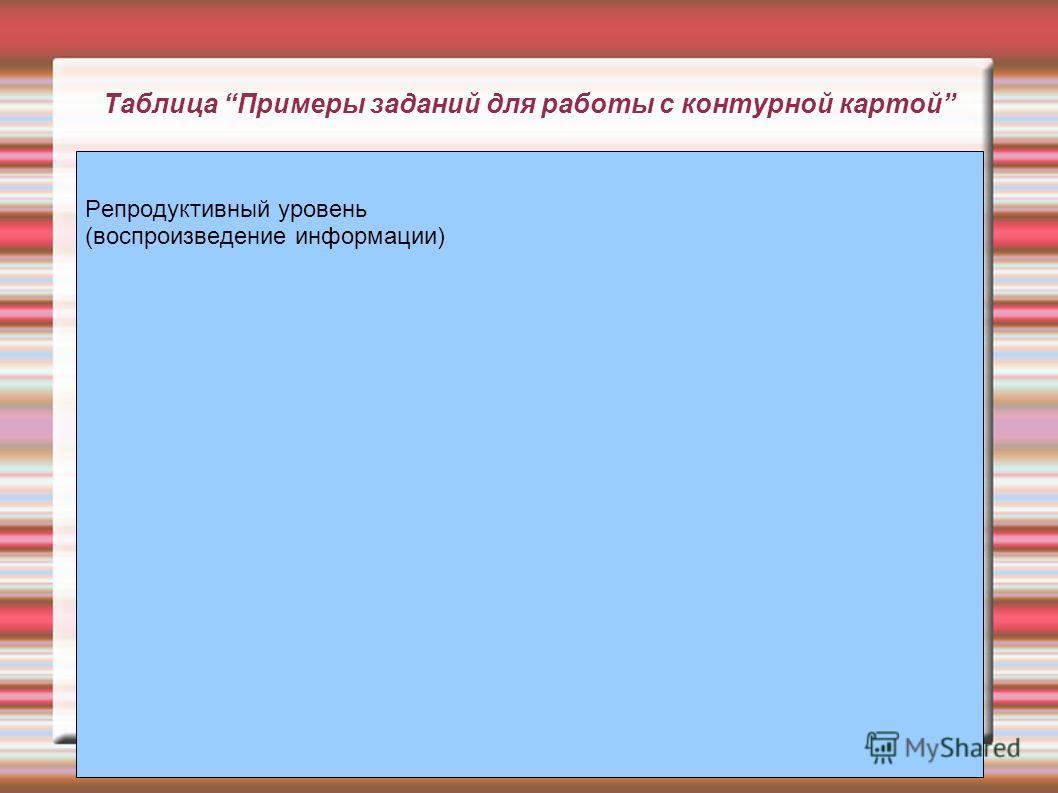 Таблица Примеры заданий для работы с контурной картой Репродуктивный уровень (воспроизведение информации)