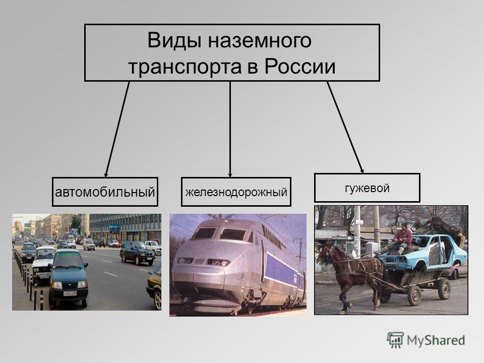 Виды наземного транспорта в России автомобильный железнодорожный гужевой