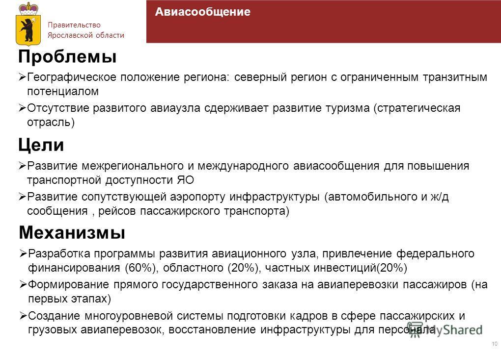 Правительство Ярославской области Авиасообщение 10 Проблемы Географическое положение региона: северный регион с ограниченным транзитным потенциалом Отсутствие развитого авиаузла сдерживает развитие туризма (стратегическая отрасль) Цели Развитие межре