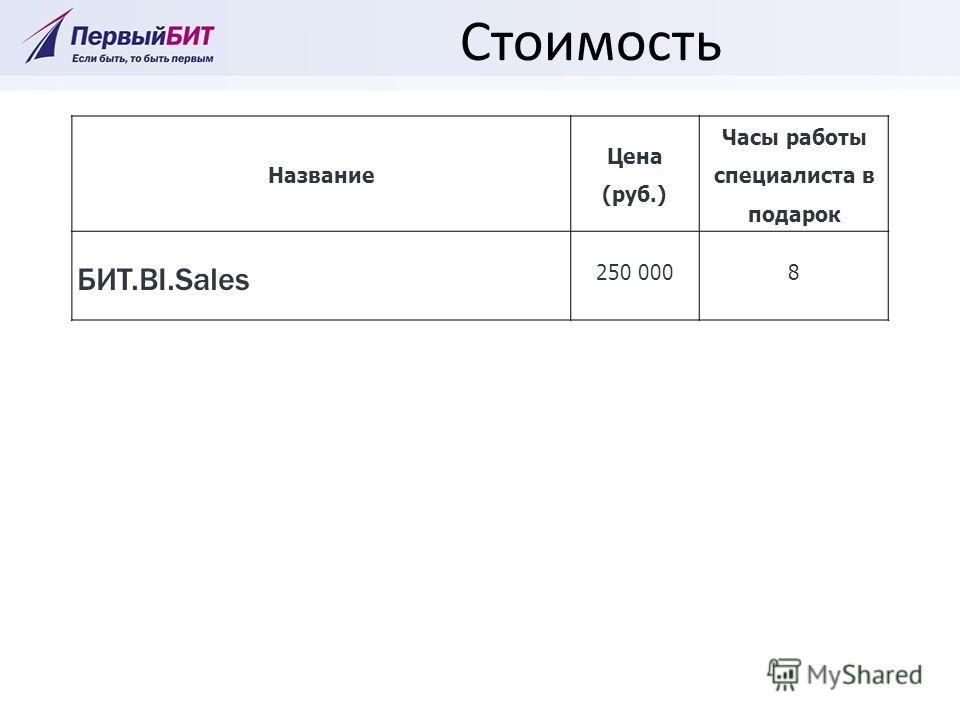Стоимость Название Цена (руб.) Часы работы специалиста в подарок БИТ.BI.Sales 250 0008