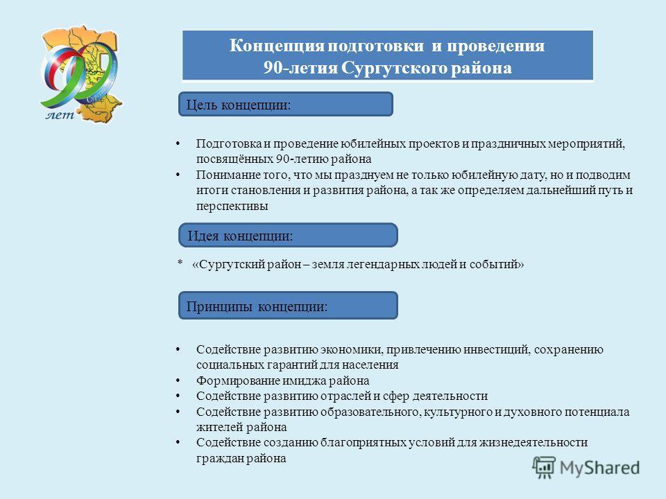 Концепция подготовки и проведения 90-летия Сургутского района Цель концепции: Подготовка и проведение юбилейных проектов и праздничных мероприятий, посвящённых 90-летию района Понимание того, что мы празднуем не только юбилейную дату, но и подводим и