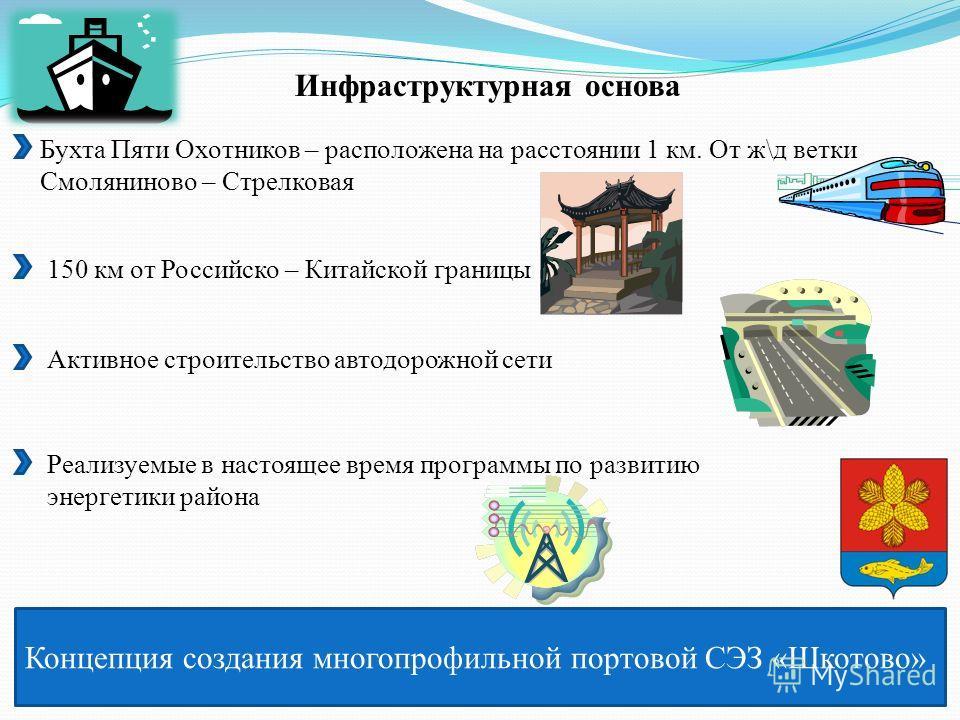Концепция создания многопрофильной портовой СЭЗ «Шкотово» Инфраструктурная основа Бухта Пяти Охотников – расположена на расстоянии 1 км. От ж\д ветки Смоляниново – Стрелковая 150 км от Российско – Китайской границы Активное строительство автодорожной