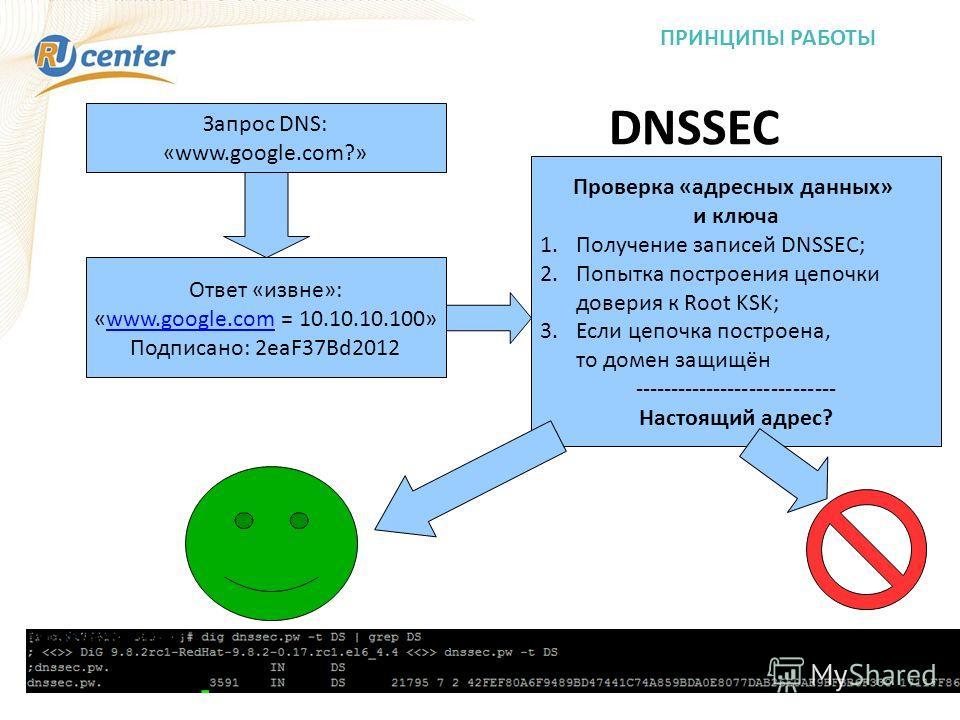 ПРИНЦИПЫ РАБОТЫ Запрос DNS: «www.google.com?» Ответ «извне»: «www.google.com = 10.10.10.100»www.google.com Подписано: 2eaF37Bd2012 Проверка «адресных данных» и ключа 1.Получение записей DNSSEC; 2.Попытка построения цепочки доверия к Root KSK; 3.Если