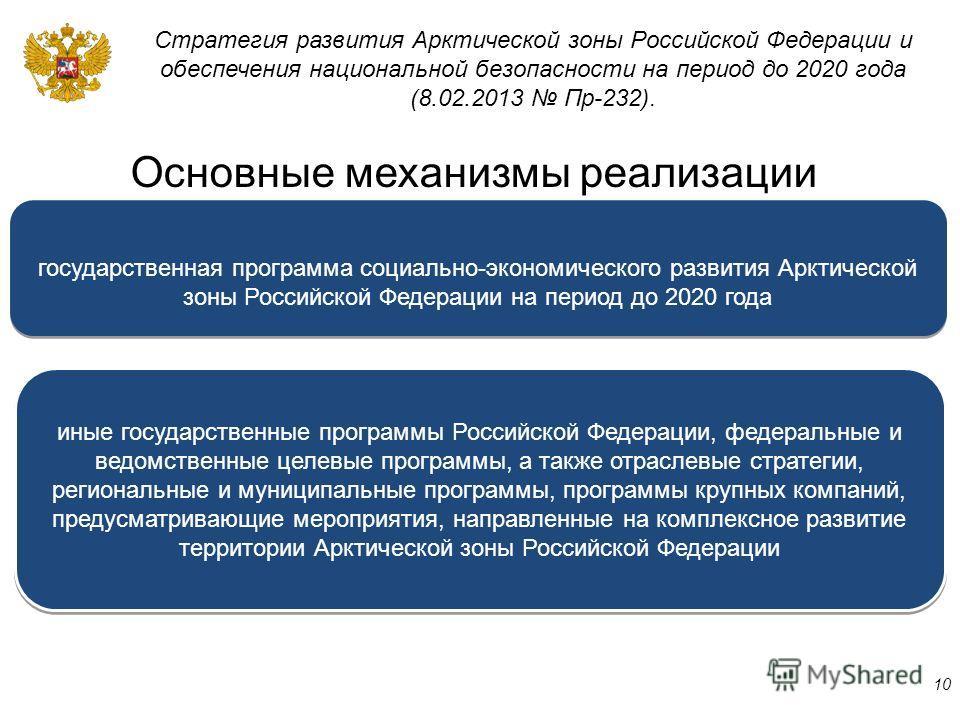 Стратегия развития Арктической зоны Российской Федерации и обеспечения национальной безопасности на период до 2020 года (8.02.2013 Пр-232). Основные механизмы реализации государственная программа социально-экономического развития Арктической зоны Рос
