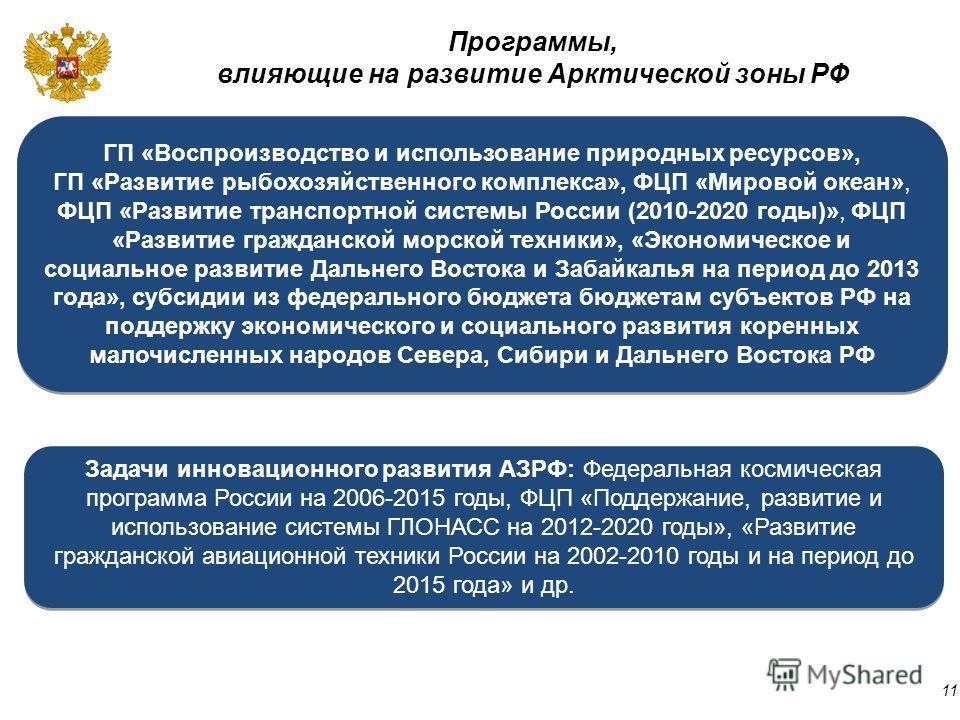 Программы, влияющие на развитие Арктической зоны РФ ГП «Воспроизводство и использование природных ресурсов», ГП «Развитие рыбохозяйственного комплекса», ФЦП «Мировой океан», ФЦП «Развитие транспортной системы России (2010-2020 годы)», ФЦП «Развитие г