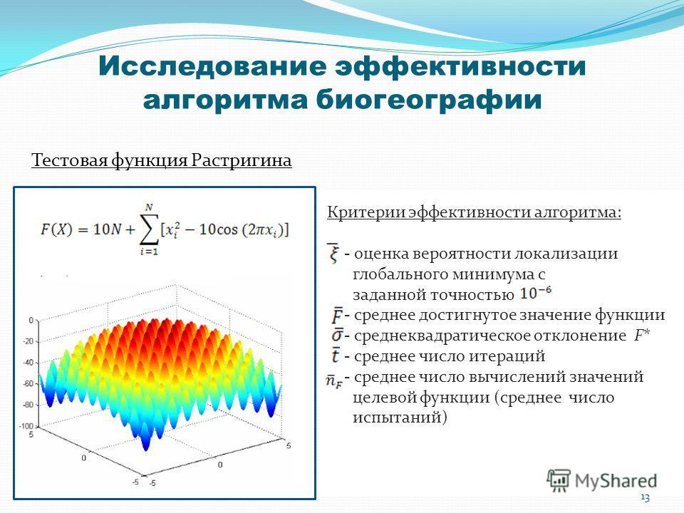 Исследование эффективности алгоритма биогеографии Критерии эффективности алгоритма: - оценка вероятности локализации глобального минимума с заданной точностью - среднее достигнутое значение функции - среднеквадратическое отклонение F* - среднее число