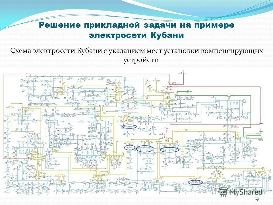 Решение прикладной задачи на примере электросети Кубани Схема электросети Кубани с указанием мест установки компенсирующих устройств 19
