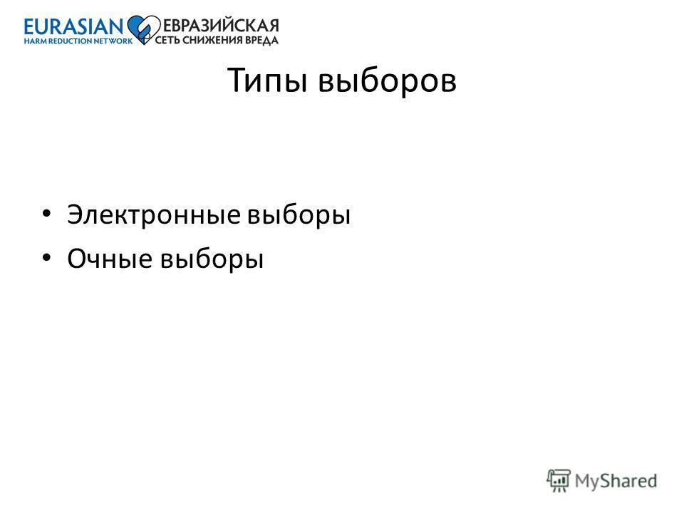 Типы выборов Электронные выборы Очные выборы