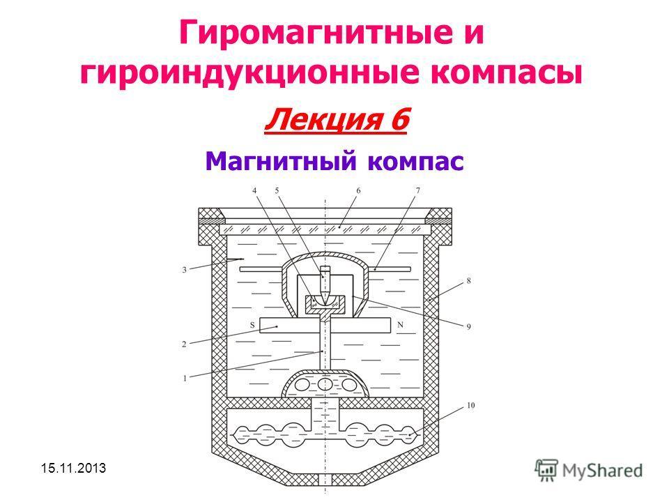 15.11.2013 Лекция 6 Гиромагнитные и гироиндукционные компасы Магнитный компас