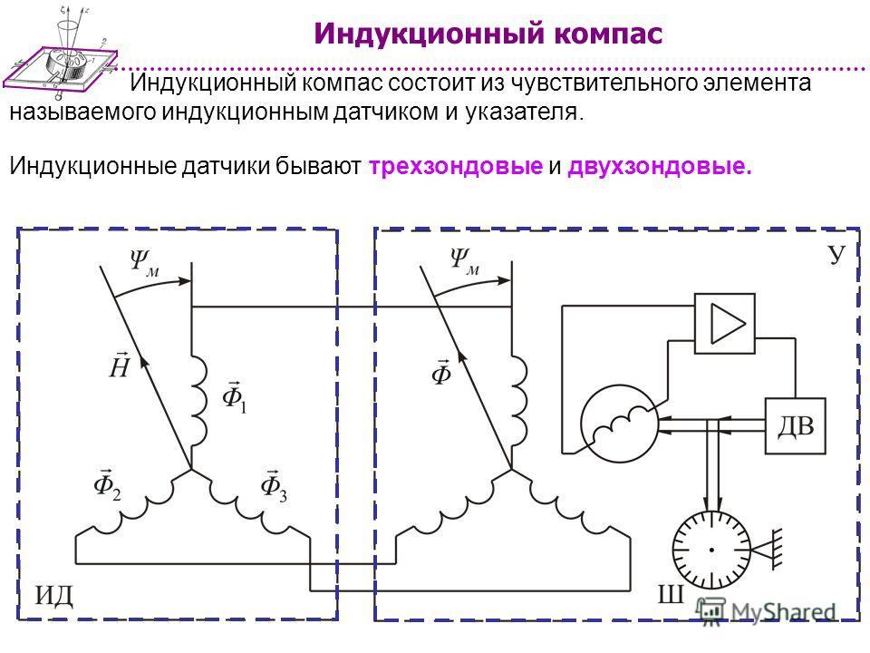 Индукционный компас состоит из чувствительного элемента называемого индукционным датчиком и указателя. Индукционные датчики бывают трехзондовые и двухзондовые.