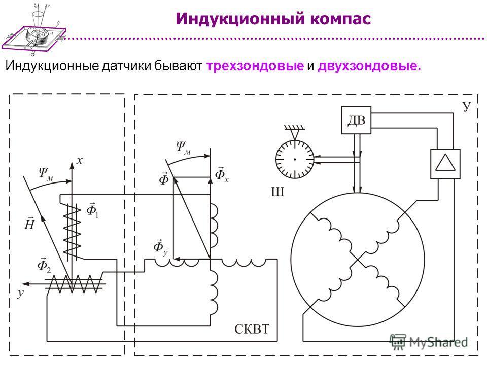 Индукционный компас Индукционные датчики бывают трехзондовые и двухзондовые.