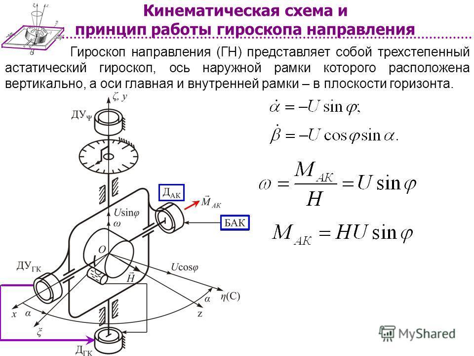 Гироскоп направления (ГН) представляет собой трехстепенный астатический гироскоп, ось наружной рамки которого расположена вертикально, а оси главная и внутренней рамки – в плоскости горизонта.