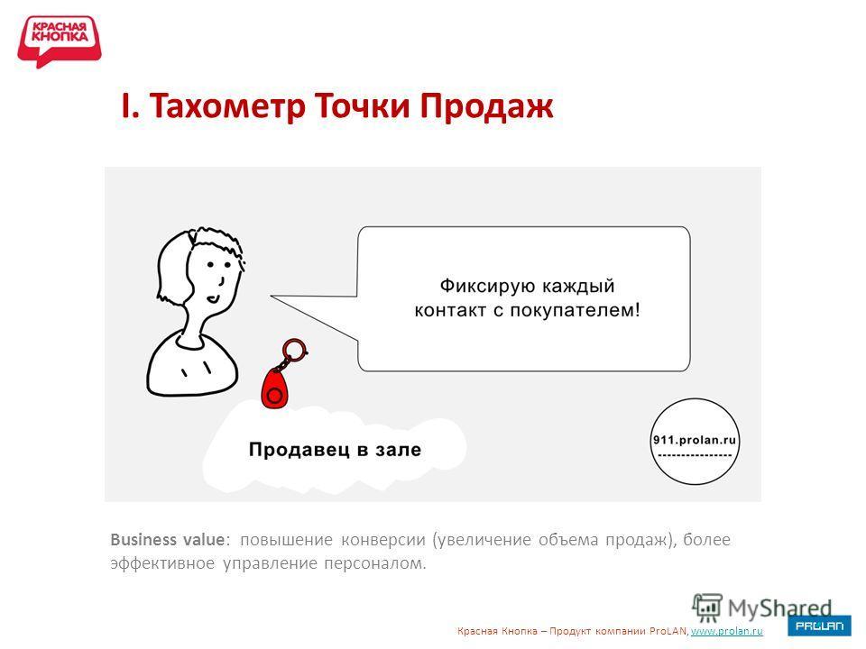 Красная Кнопка – Продукт компании ProLAN, www.prolan.ruwww.prolan.ru I. Тахометр Точки Продаж Business value: повышение конверсии (увеличение объема продаж), более эффективное управление персоналом.